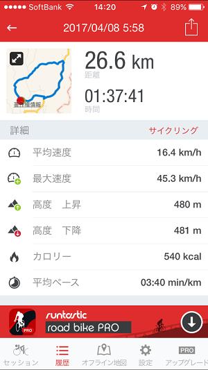 ランタスティックロードバイク無料版。おすすめコース【江文峠~大原】のデータ。