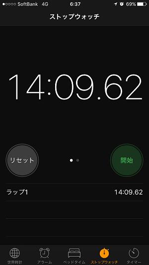 自己ベストの14分13秒を、4秒だけ更新!