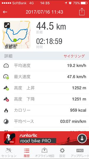 京都おすすめコース/45km【京見峠~持越峠ウラ~江文峠】実走データ